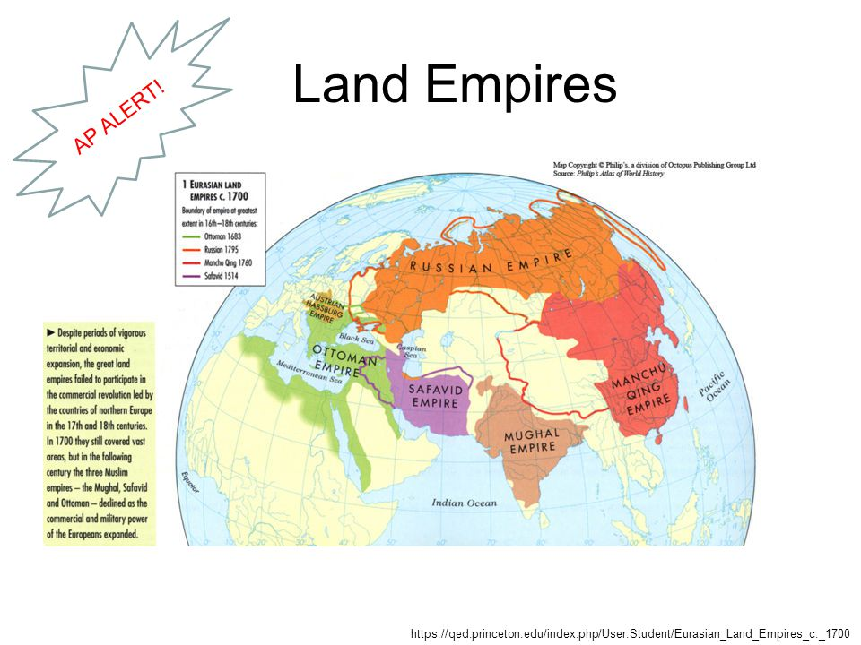 Land Empires AP ALERT.