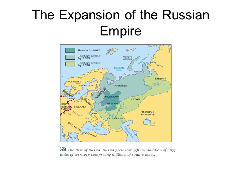 The Expansion of the Russian Empire