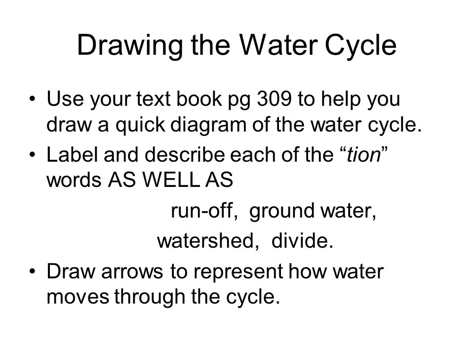 Drawing the Water Cycle