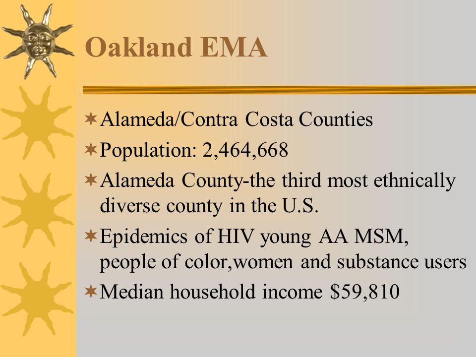 Oakland EMA Alameda/Contra Costa Counties Population: 2,464,668