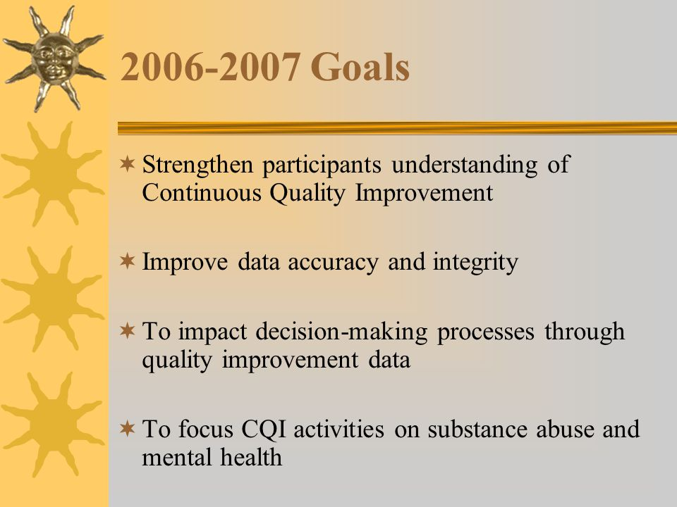 2006-2007 Goals Strengthen participants understanding of Continuous Quality Improvement. Improve data accuracy and integrity.