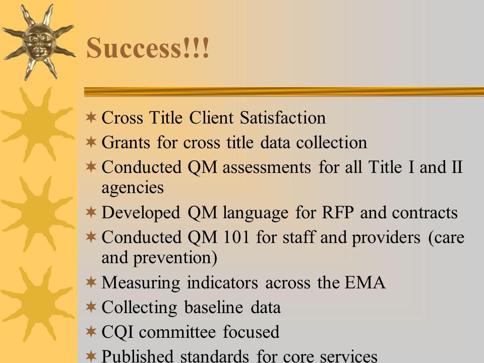 Success!!! Cross Title Client Satisfaction