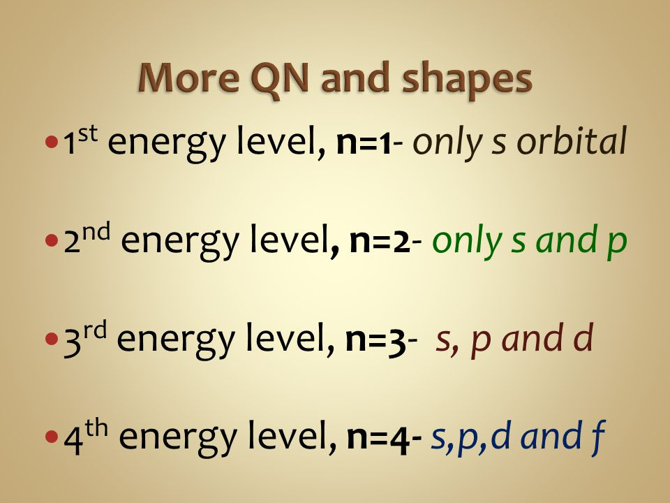 More QN and shapes 1st energy level, n=1- only s orbital