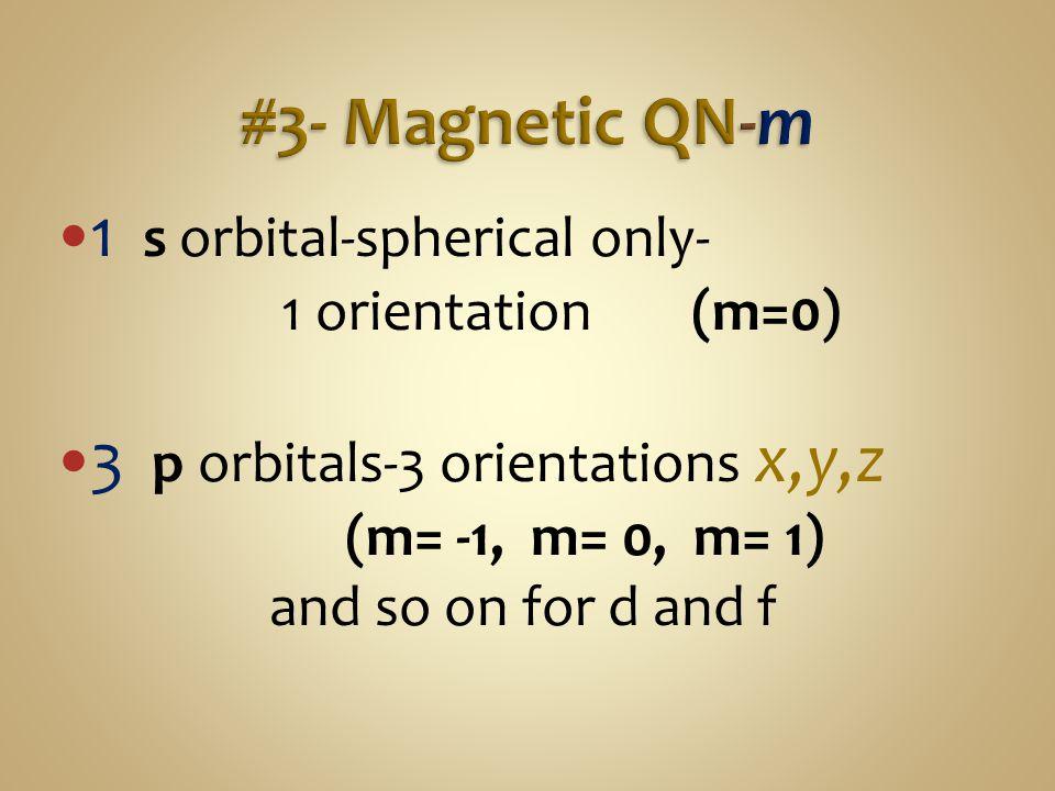 1 s orbital-spherical only-