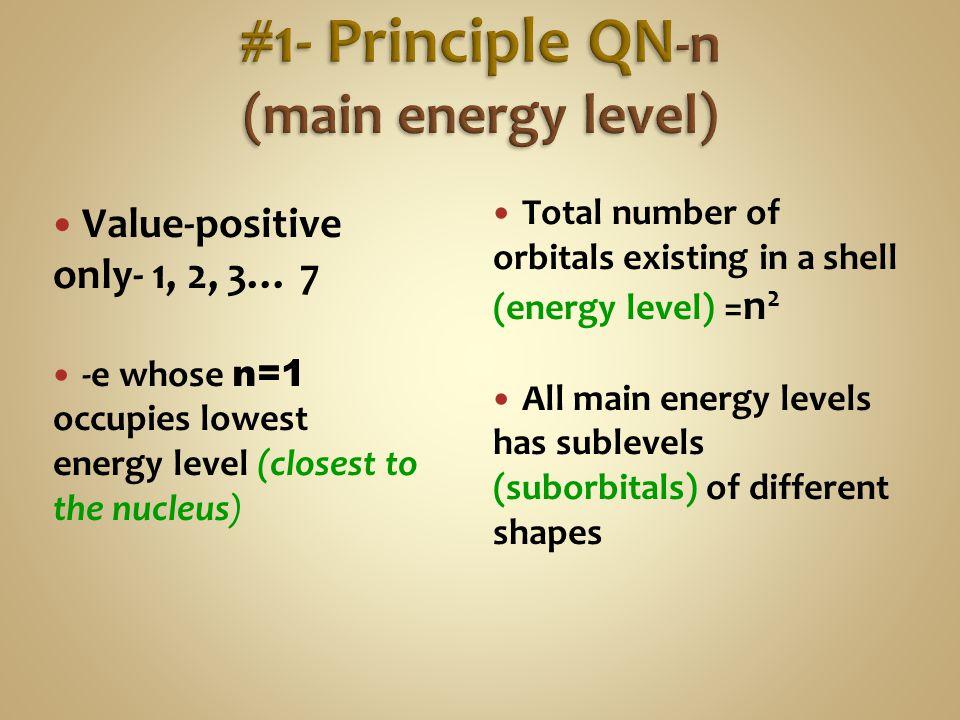 #1- Principle QN-n (main energy level)