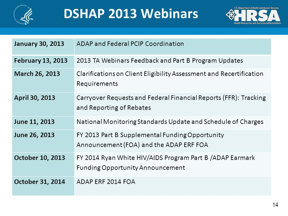 DSHAP 2013 Webinars January 30, 2013