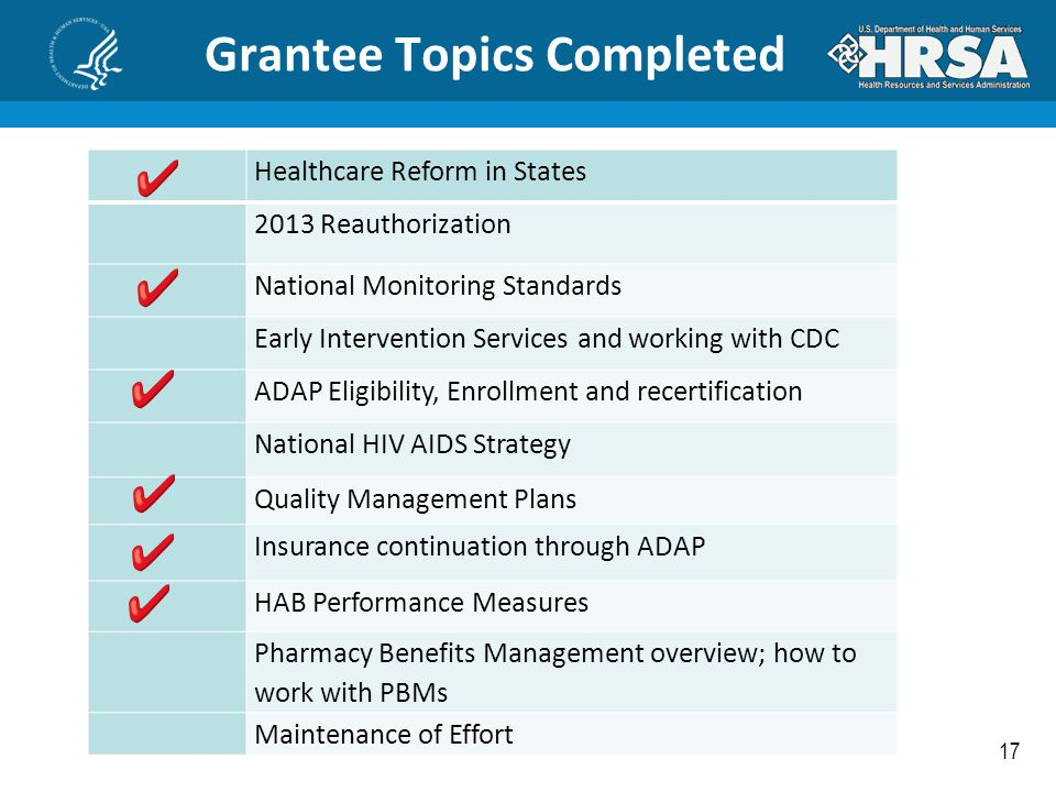 Grantee Topics Completed