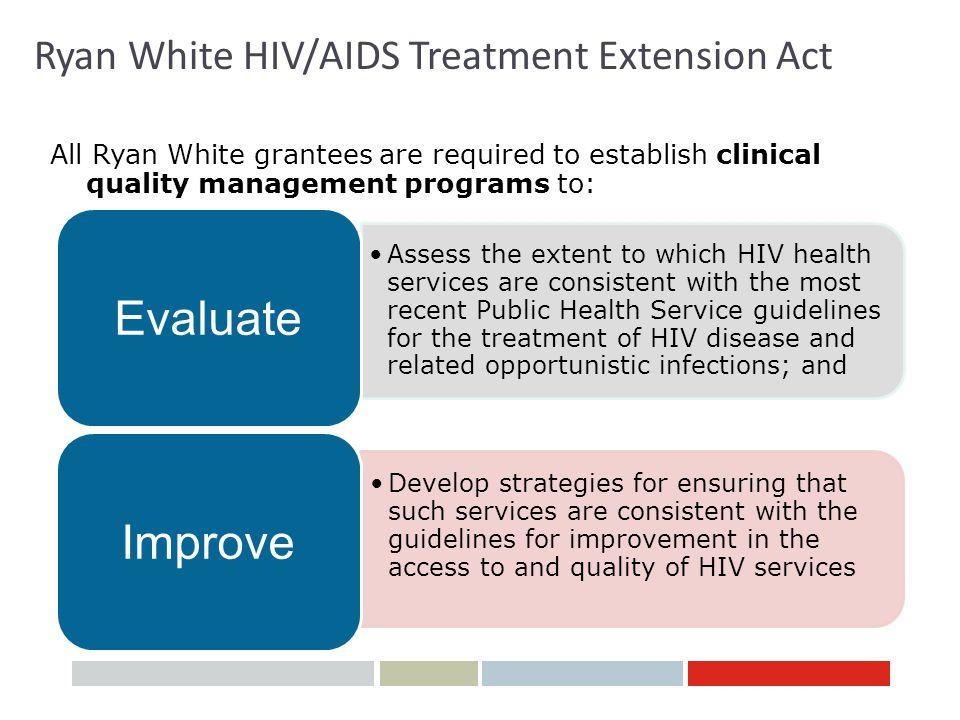 Ryan White HIV/AIDS Treatment Extension Act