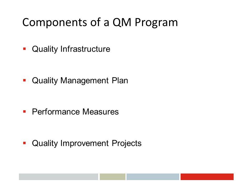 Components of a QM Program
