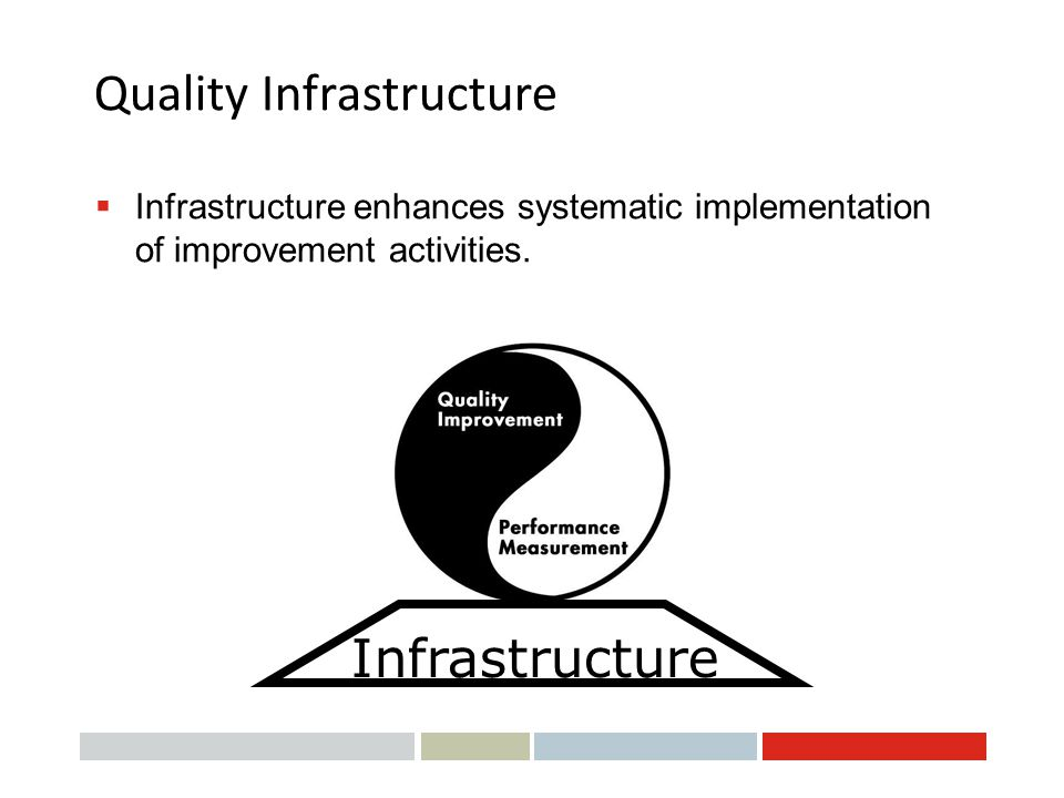 Quality Infrastructure