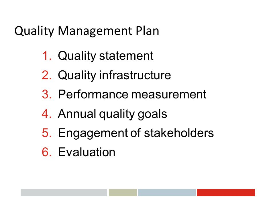Quality Management Plan of a Quality Management Plan