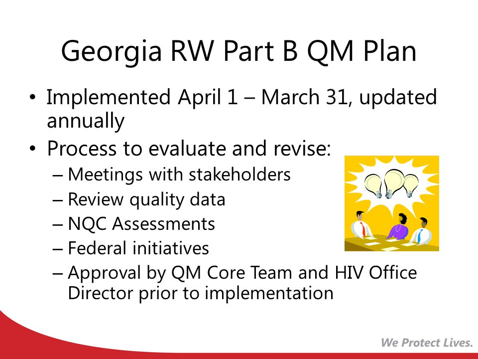 Georgia RW Part B QM Plan