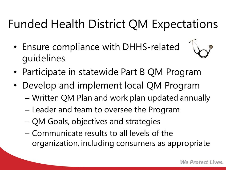 Funded Health District QM Expectations