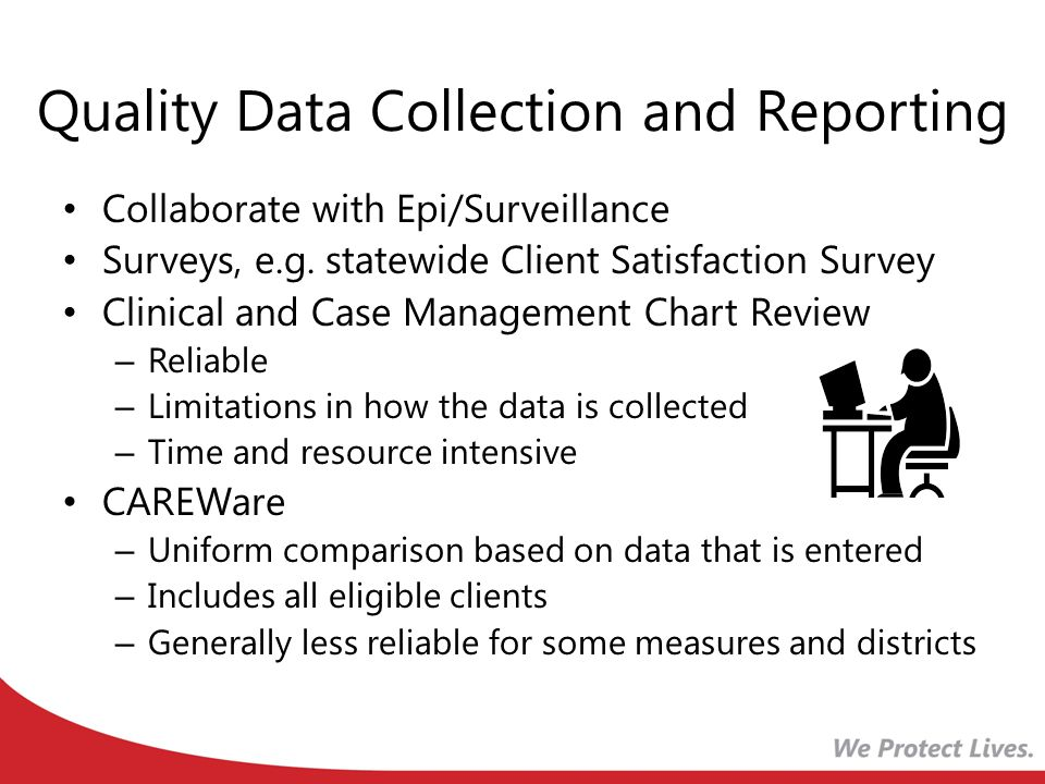 Quality Data Collection and Reporting