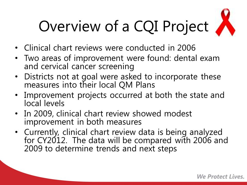Overview of a CQI Project