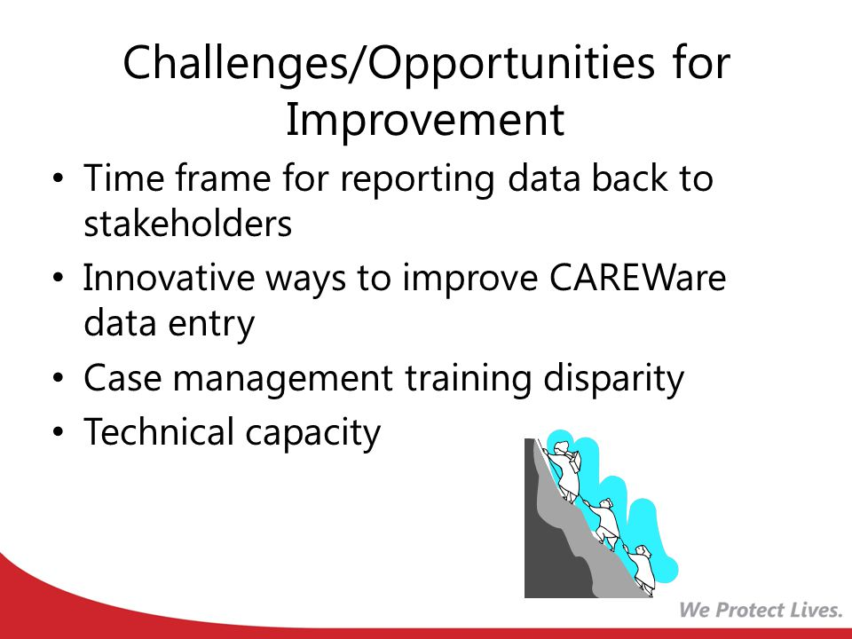 Challenges/Opportunities for Improvement