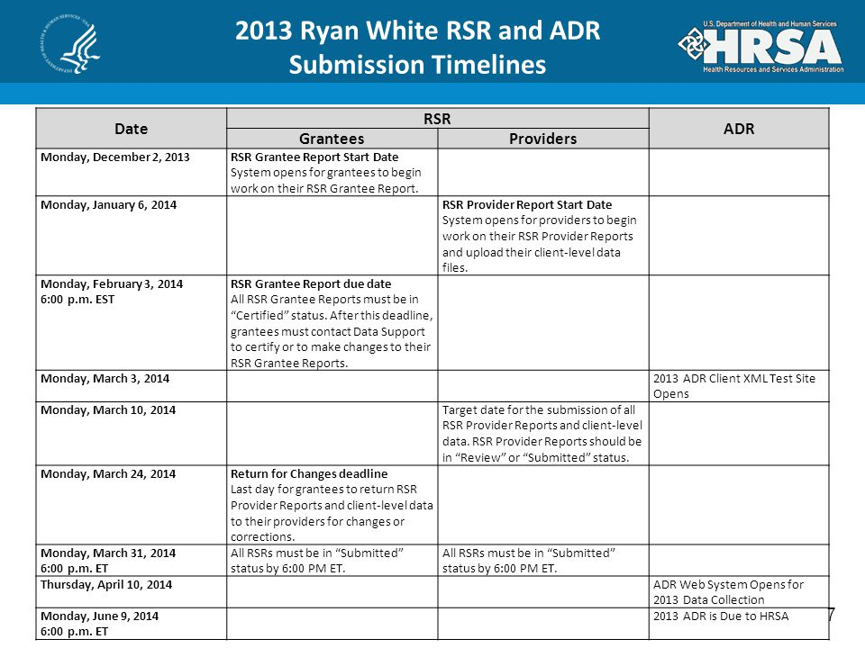 2013 Ryan White RSR and ADR Submission Timelines