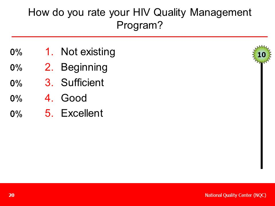 How do you rate your HIV Quality Management Program