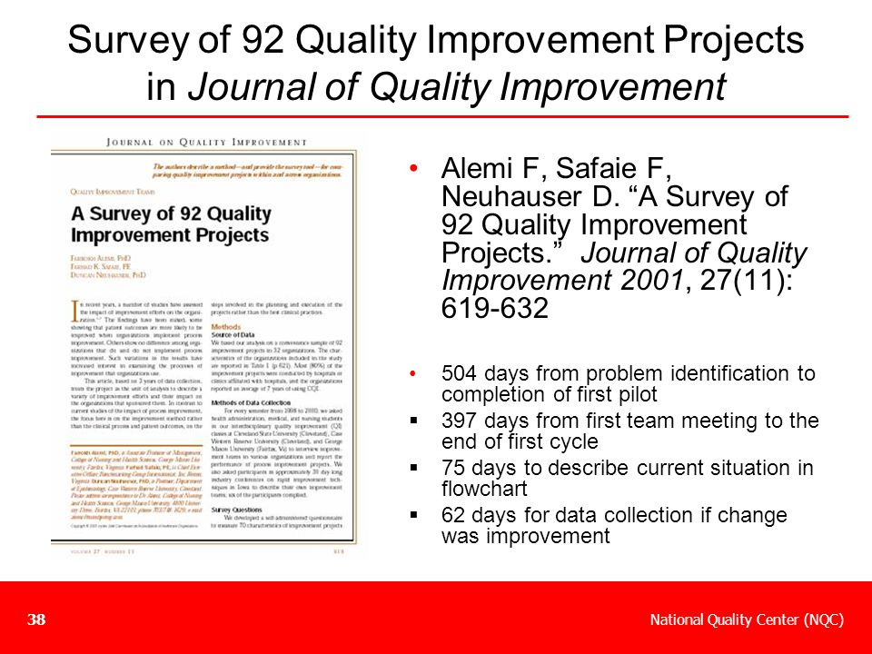 Survey of 92 Quality Improvement Projects in Journal of Quality Improvement