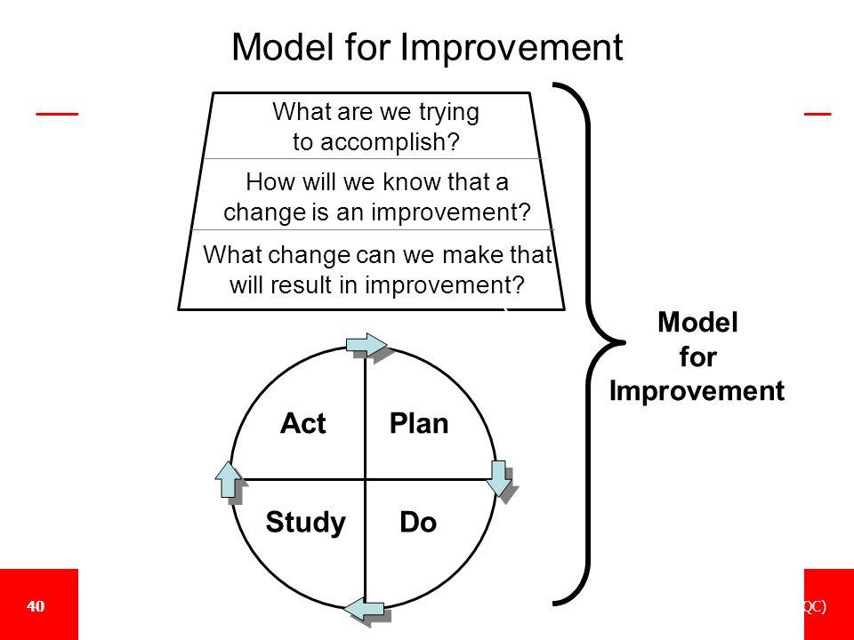 Model for Improvement Act Plan Study Do Model for Improvement