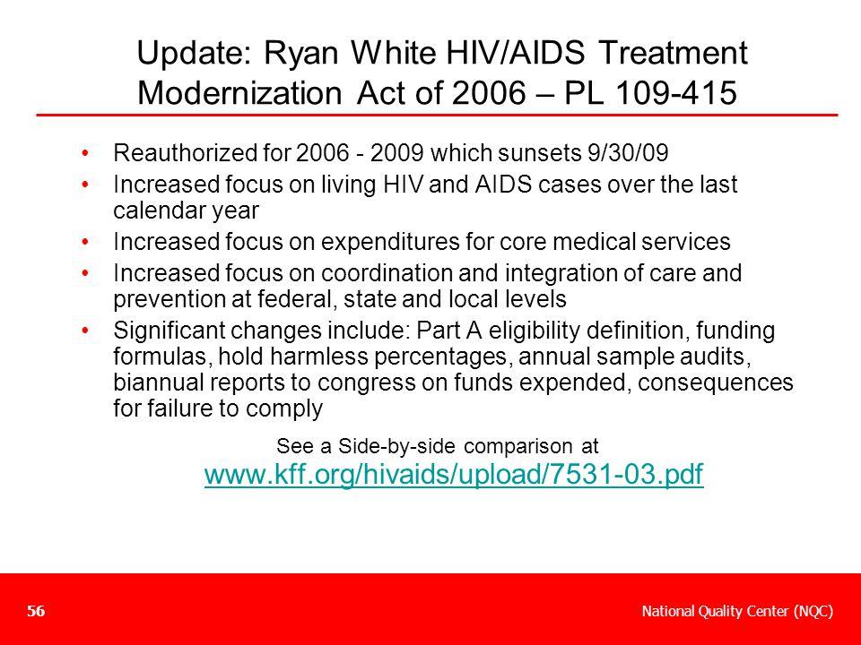 Update: Ryan White HIV/AIDS Treatment Modernization Act of 2006 – PL 109-415