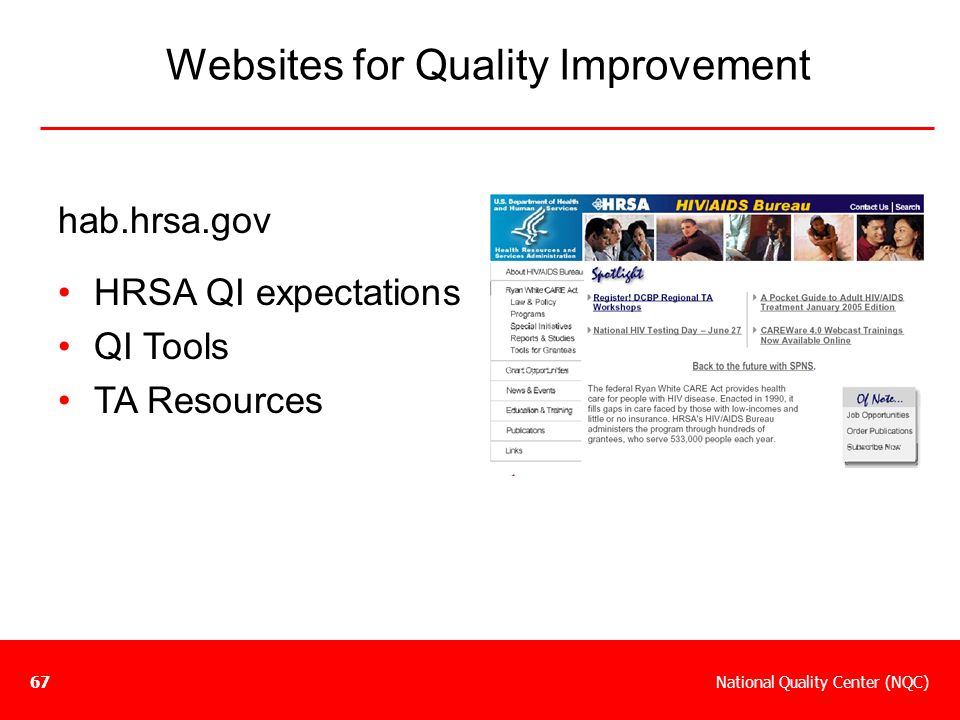 Websites for Quality Improvement
