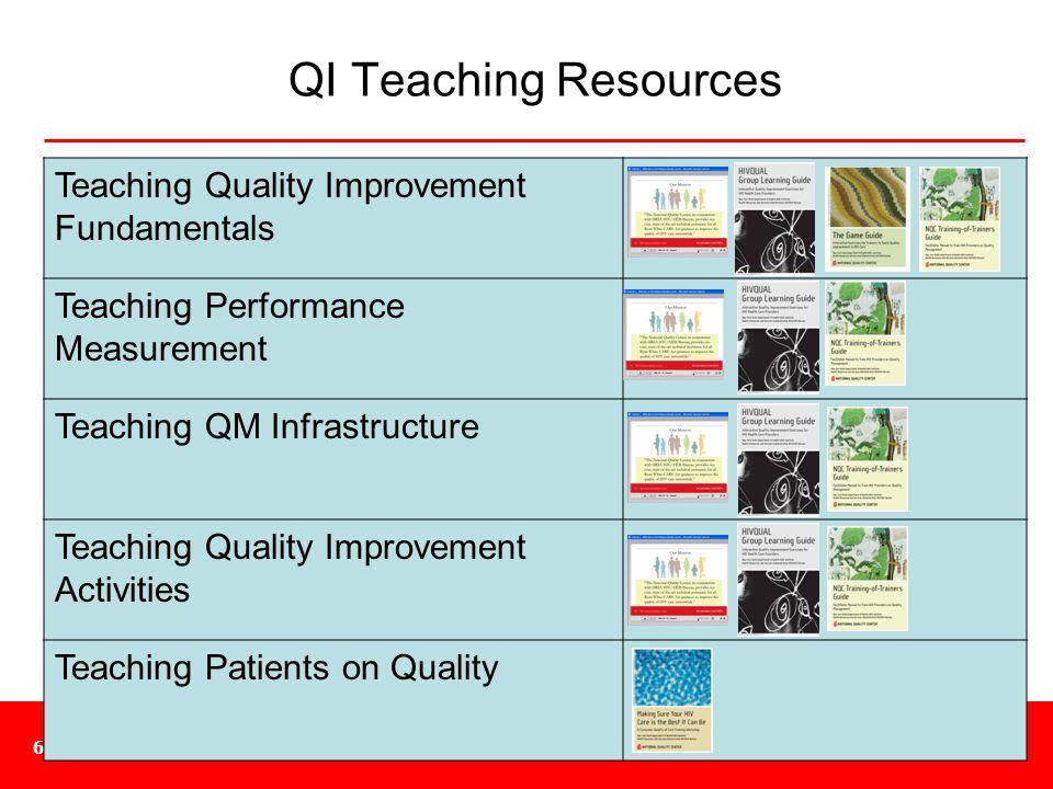 QI Teaching Resources Teaching Quality Improvement Fundamentals