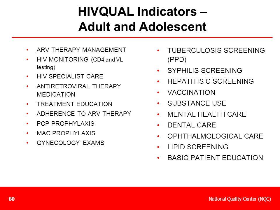 HIVQUAL Indicators – Adult and Adolescent