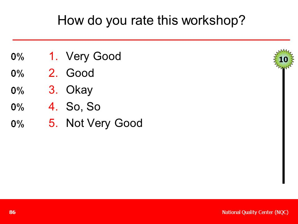 How do you rate this workshop