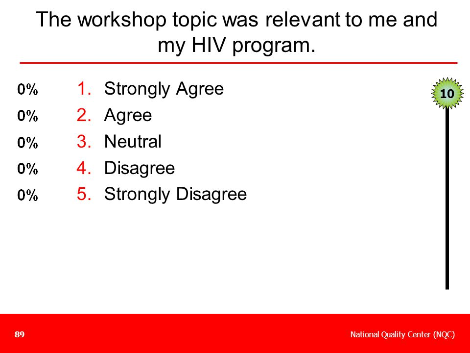 The workshop topic was relevant to me and my HIV program.