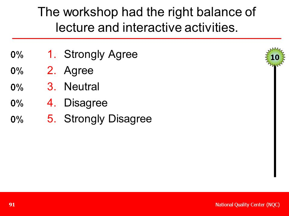 The workshop had the right balance of lecture and interactive activities.