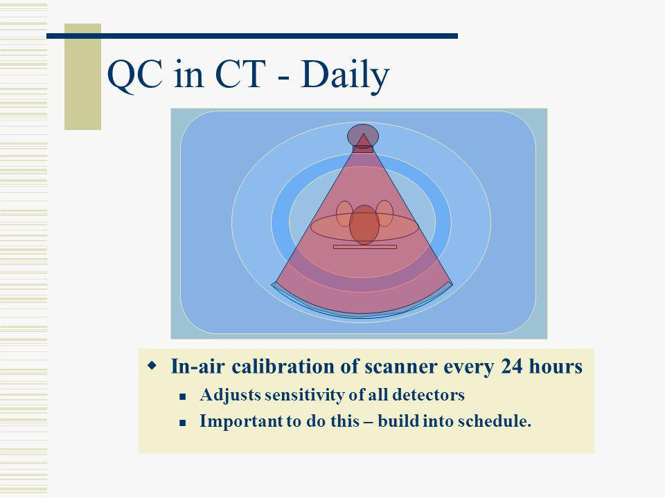 QC in CT - Daily In-air calibration of scanner every 24 hours