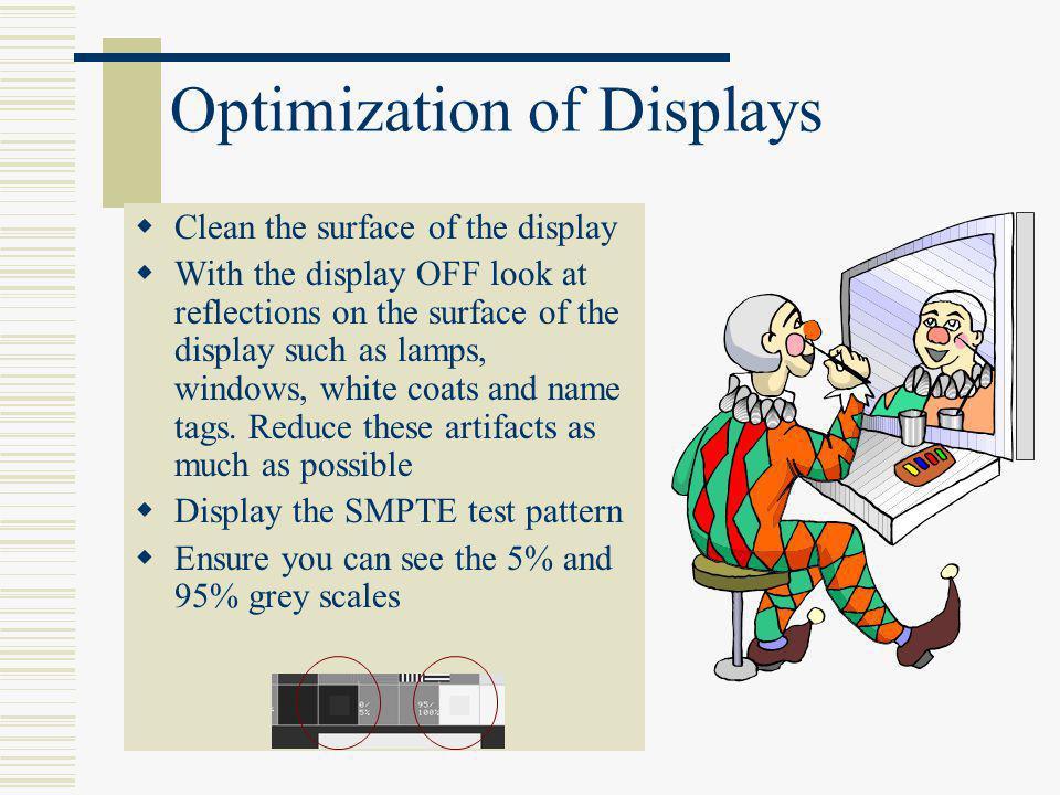 Optimization of Displays