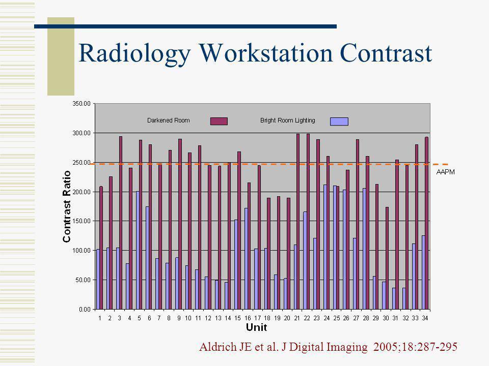 Radiology Workstation Contrast