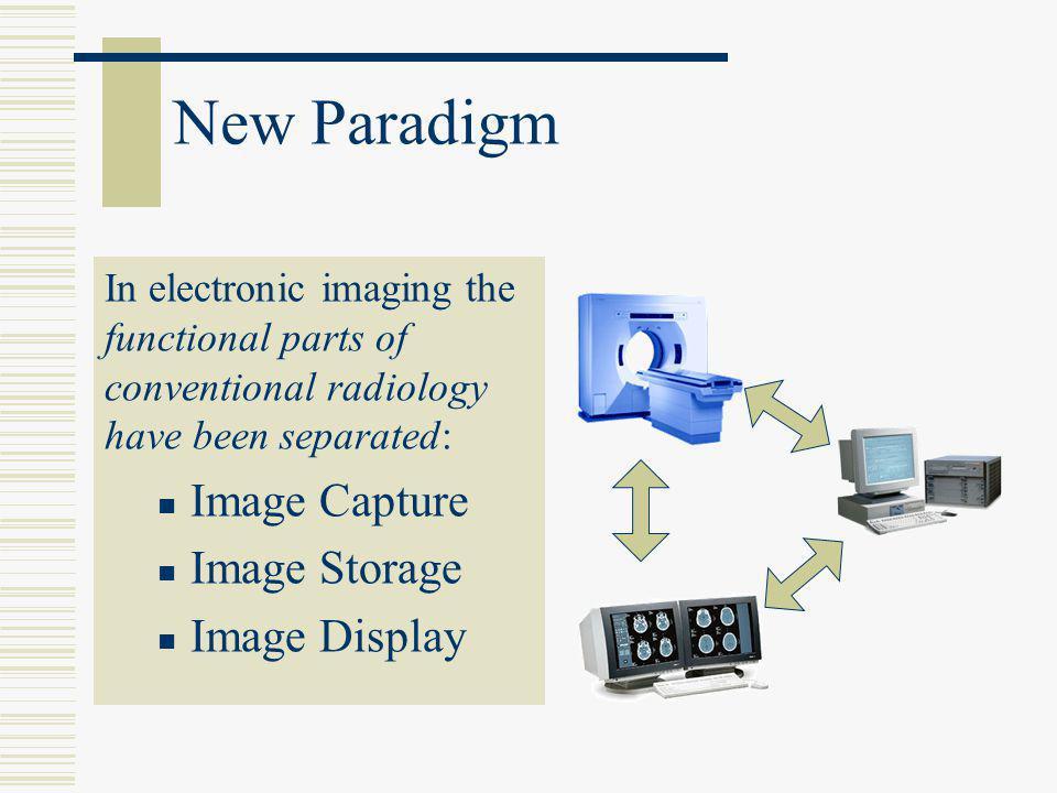 New Paradigm Image Capture Image Storage Image Display