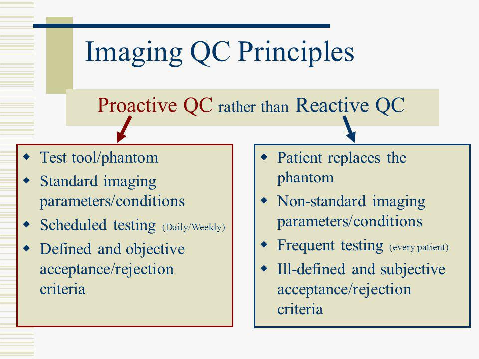 Imaging QC Principles Proactive QC rather than Reactive QC