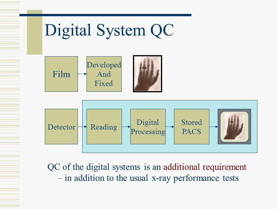 Digital System QC Film. Developed. And. Fixed. Detector. Reading. Digital. Processing. Stored.