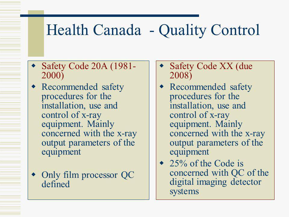 Health Canada - Quality Control