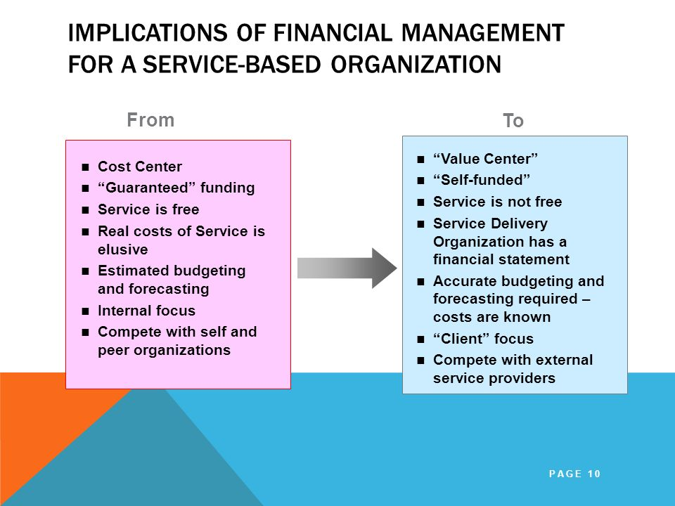 Implications of Financial Management for a Service-Based Organization