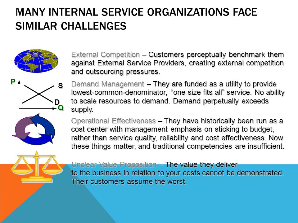Many Internal Service Organizations face similar challenges