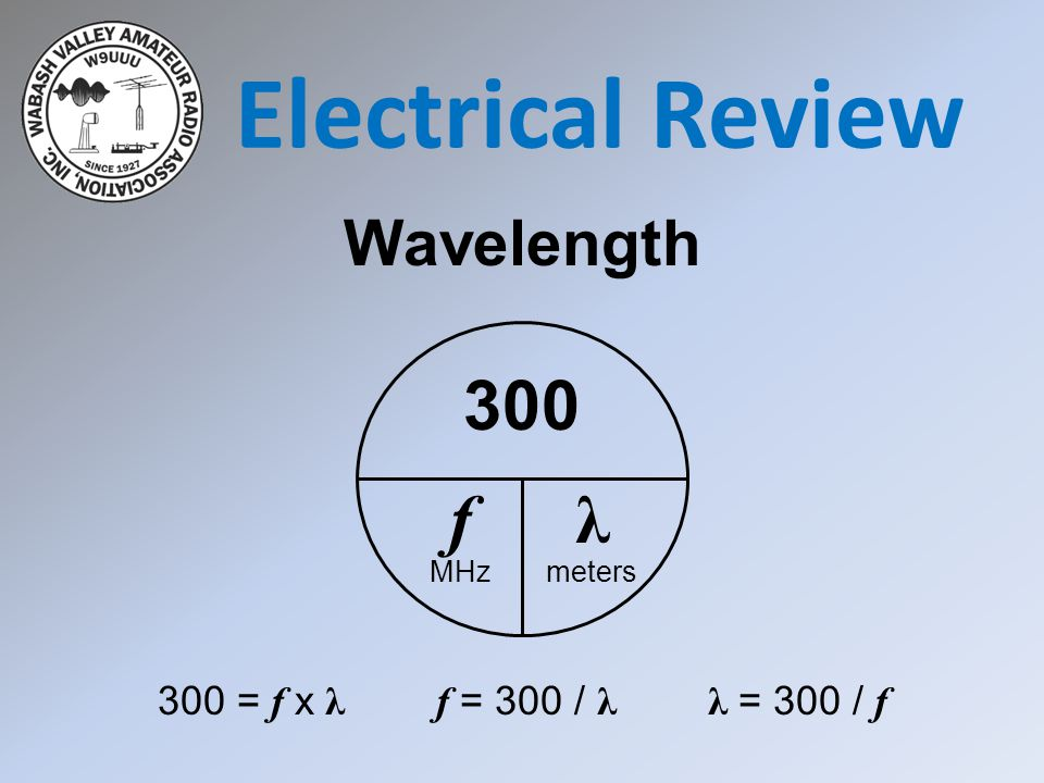 Electrical Review 300 f λ Wavelength