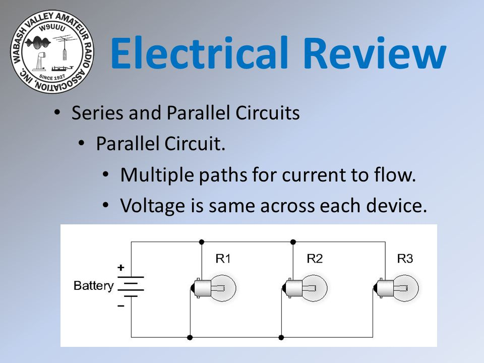 Electrical Review Series and Parallel Circuits Parallel Circuit.