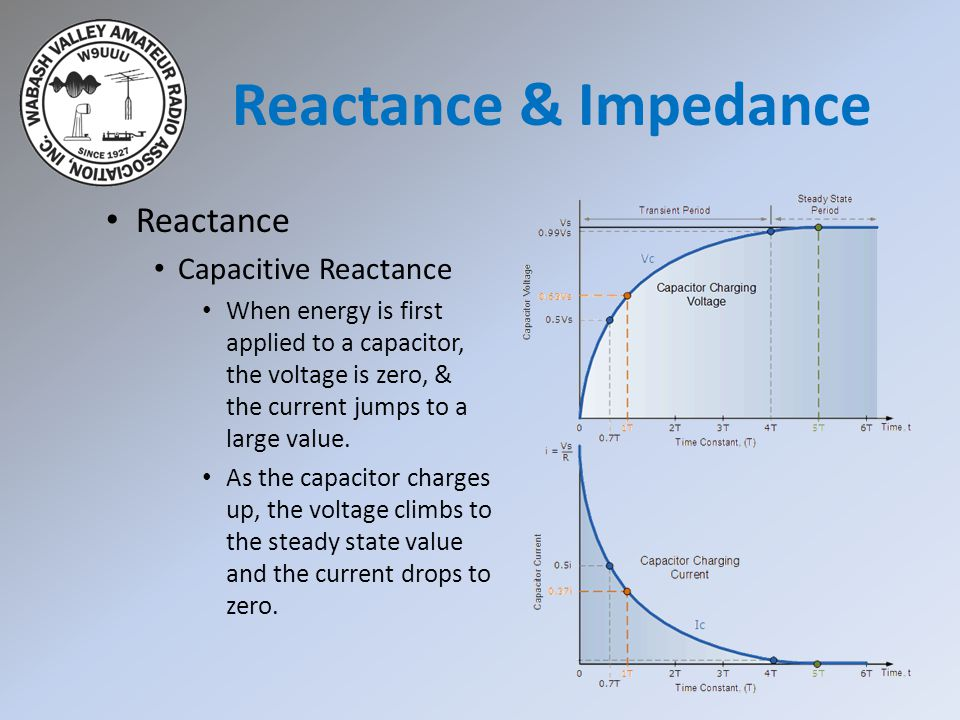 Reactance & Impedance Reactance Capacitive Reactance