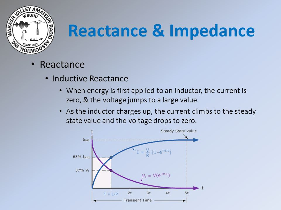 Reactance & Impedance Reactance Inductive Reactance