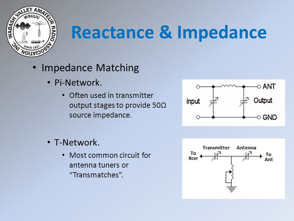 Reactance & Impedance Impedance Matching Pi-Network. T-Network.