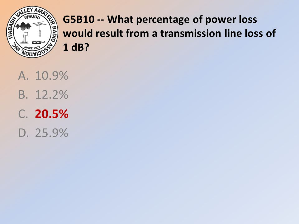 G5B10 -- What percentage of power loss would result from a transmission line loss of 1 dB