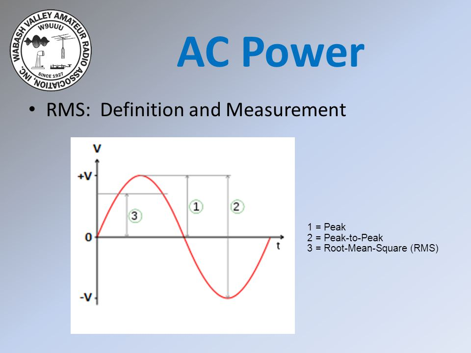 AC Power RMS: Definition and Measurement 1 = Peak 2 = Peak-to-Peak