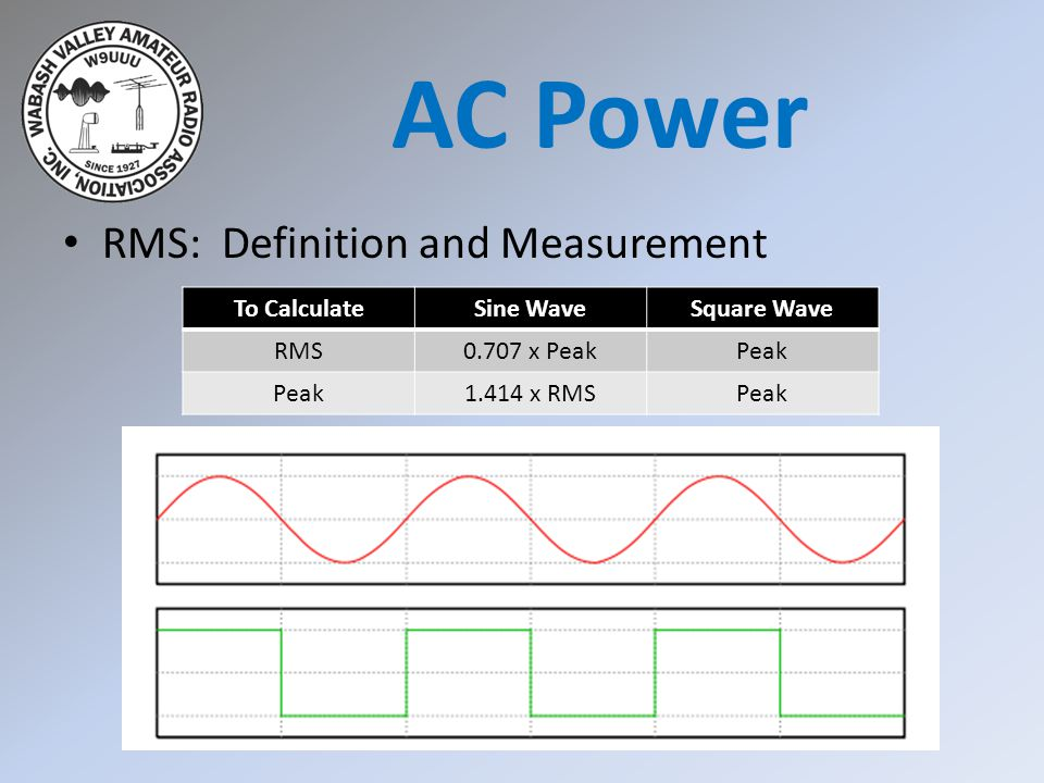 AC Power RMS: Definition and Measurement To Calculate Sine Wave