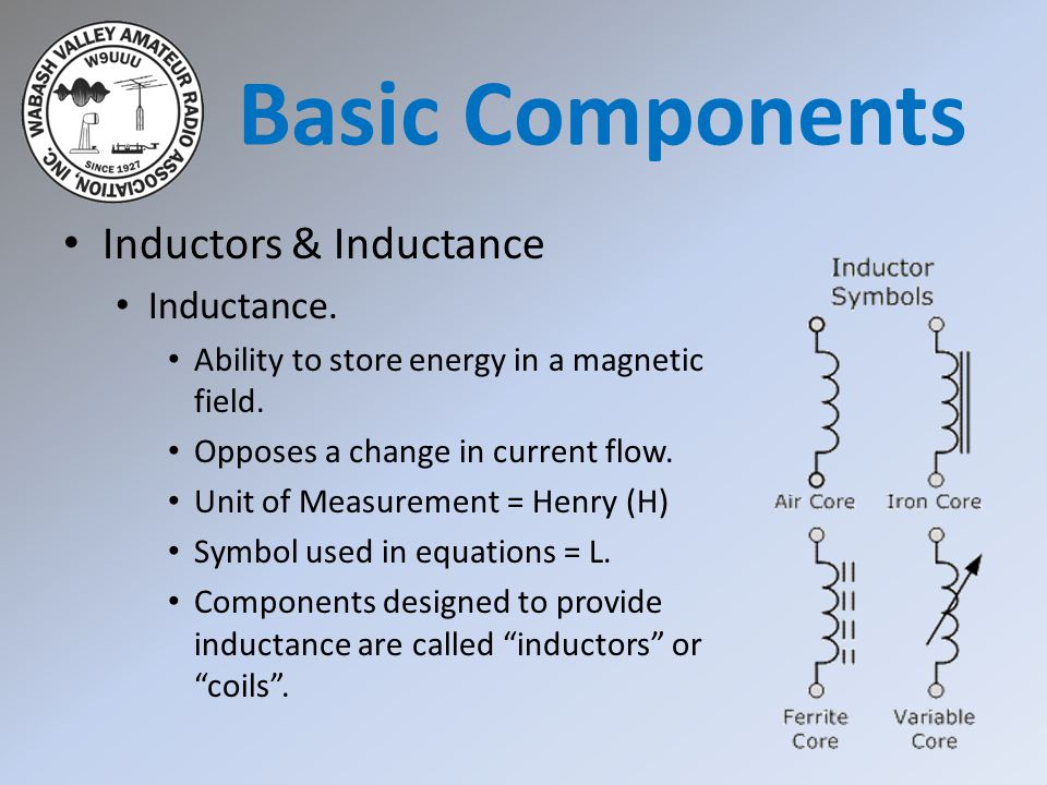 Basic Components Inductors & Inductance Inductance.