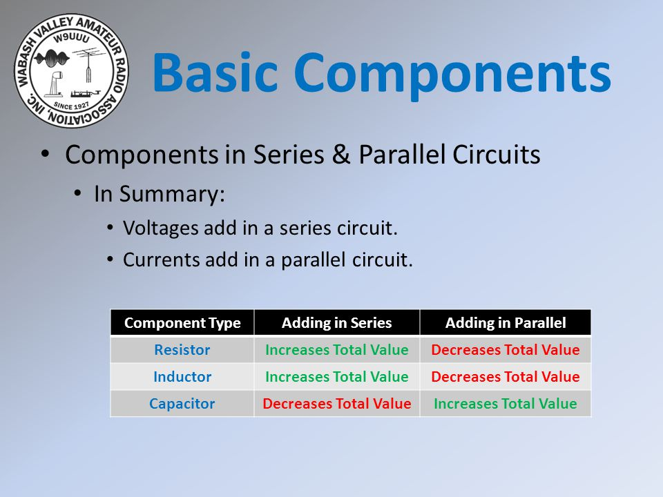 Basic Components Components in Series & Parallel Circuits In Summary: